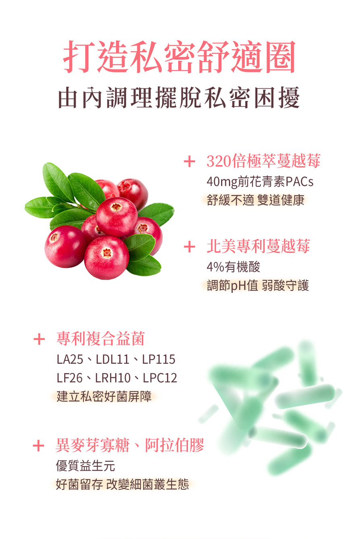 BHKs蔓越莓益生菌粉富含40毫克PACs、有機酸與私密好菌,可預防白色念珠菌、改善泌尿道感染。