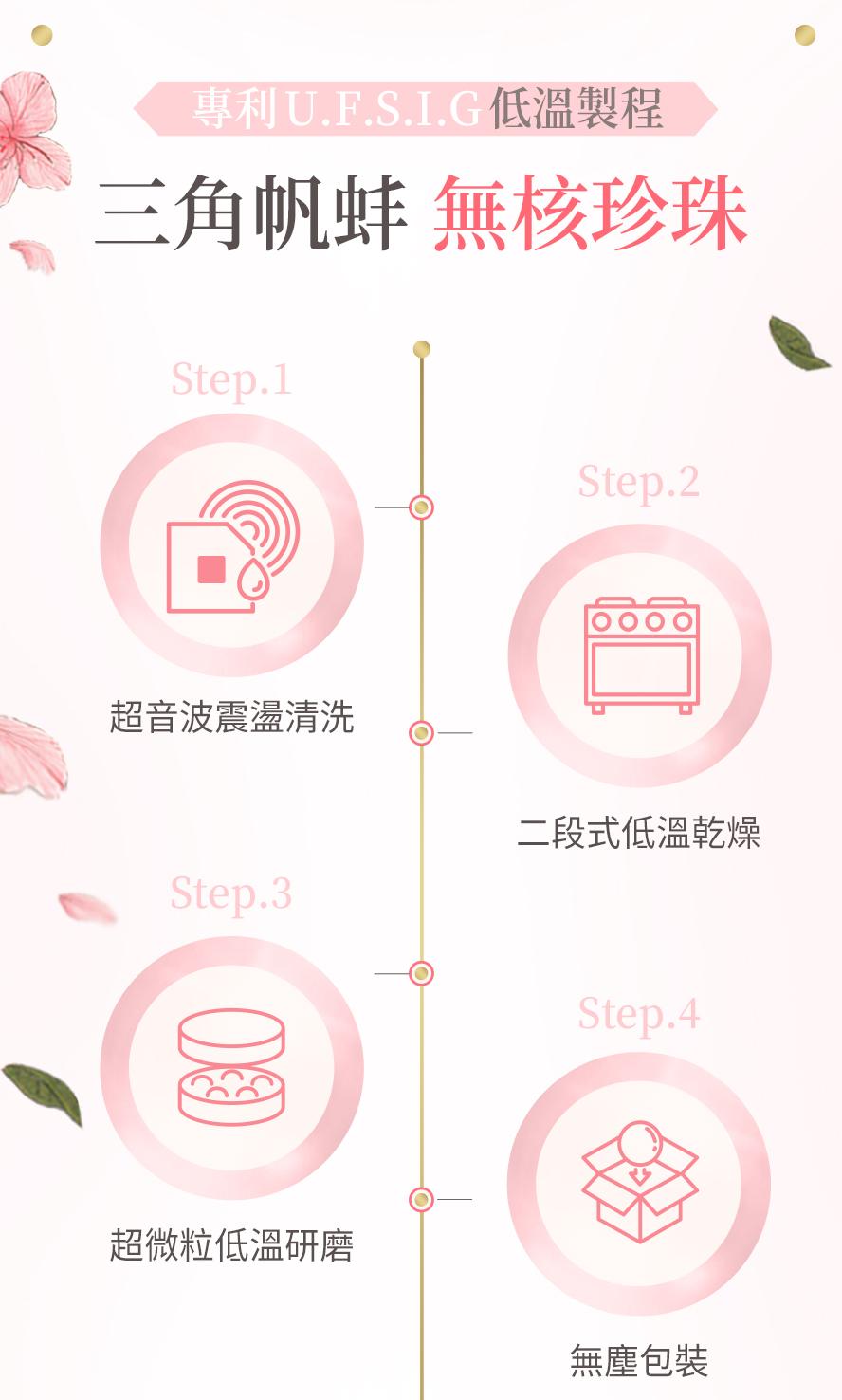 珍珠粉膠囊採用U.F.S.I.G低溫製程,專利微米技術保留高活性,有效去除雜質,完整保留珍珠蛋白。