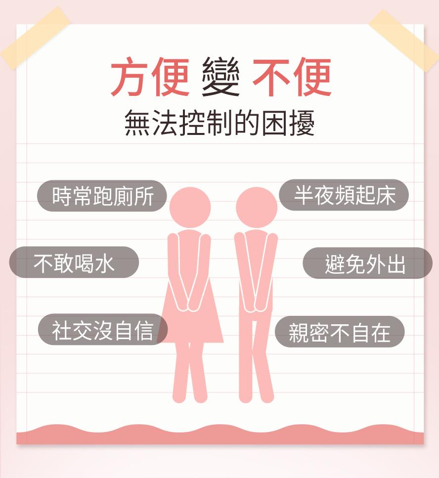 中年婦女與更年期女性容易有夜晚頻尿、漏尿、尿失禁、膀胱無力的問題,推薦食用BHK護秘適。