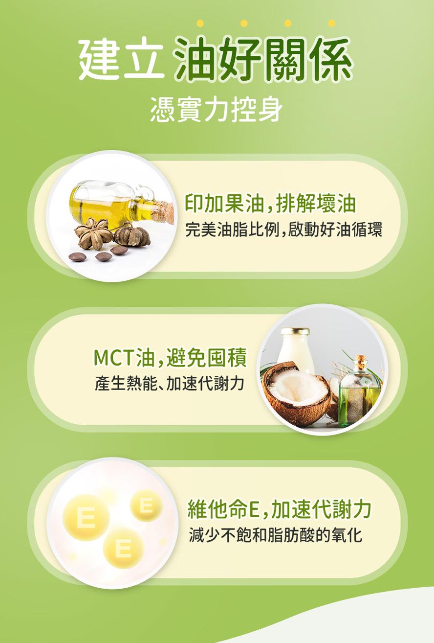 BHKs印加果油額外添加MCT與維他命E,可提升脂肪代謝、抗油甩肉的效果。