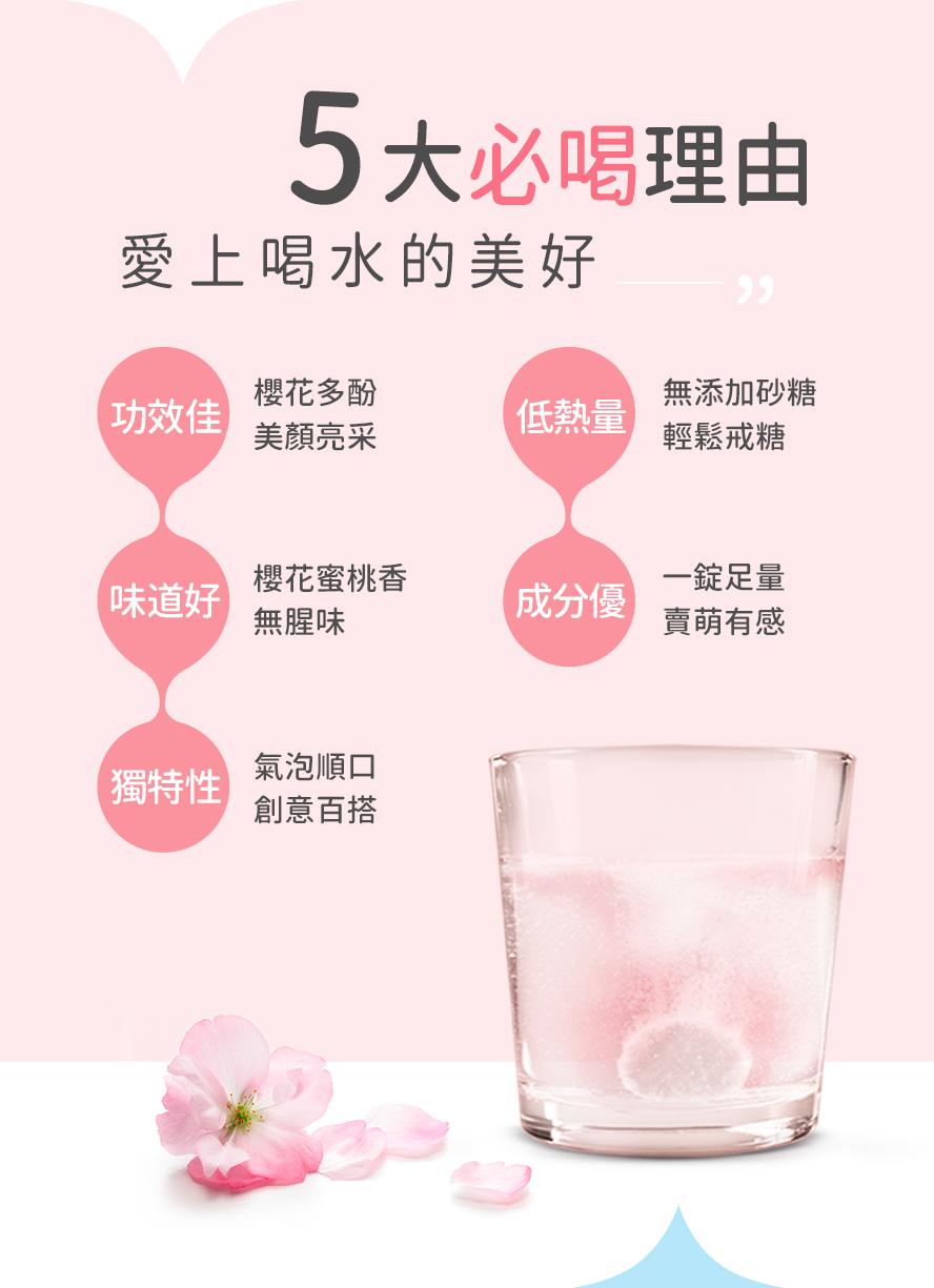 BHK's 櫻花亮妍氣泡飲讓你愛上喝水的理由,功效佳、味道好,無腥味、獨特性、低熱量、成分優。
