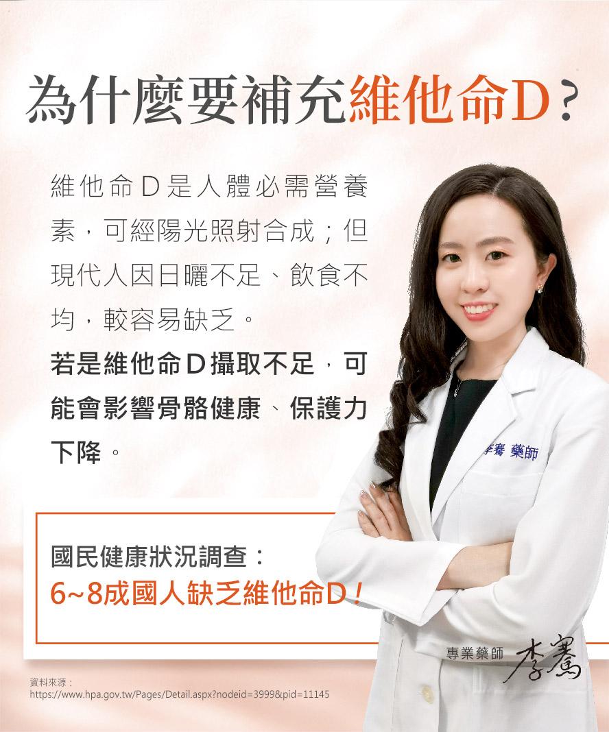 台灣有6~8成國人缺乏維生素D,維他命D攝取不足容易造成免疫系統失調、鈣質流失。