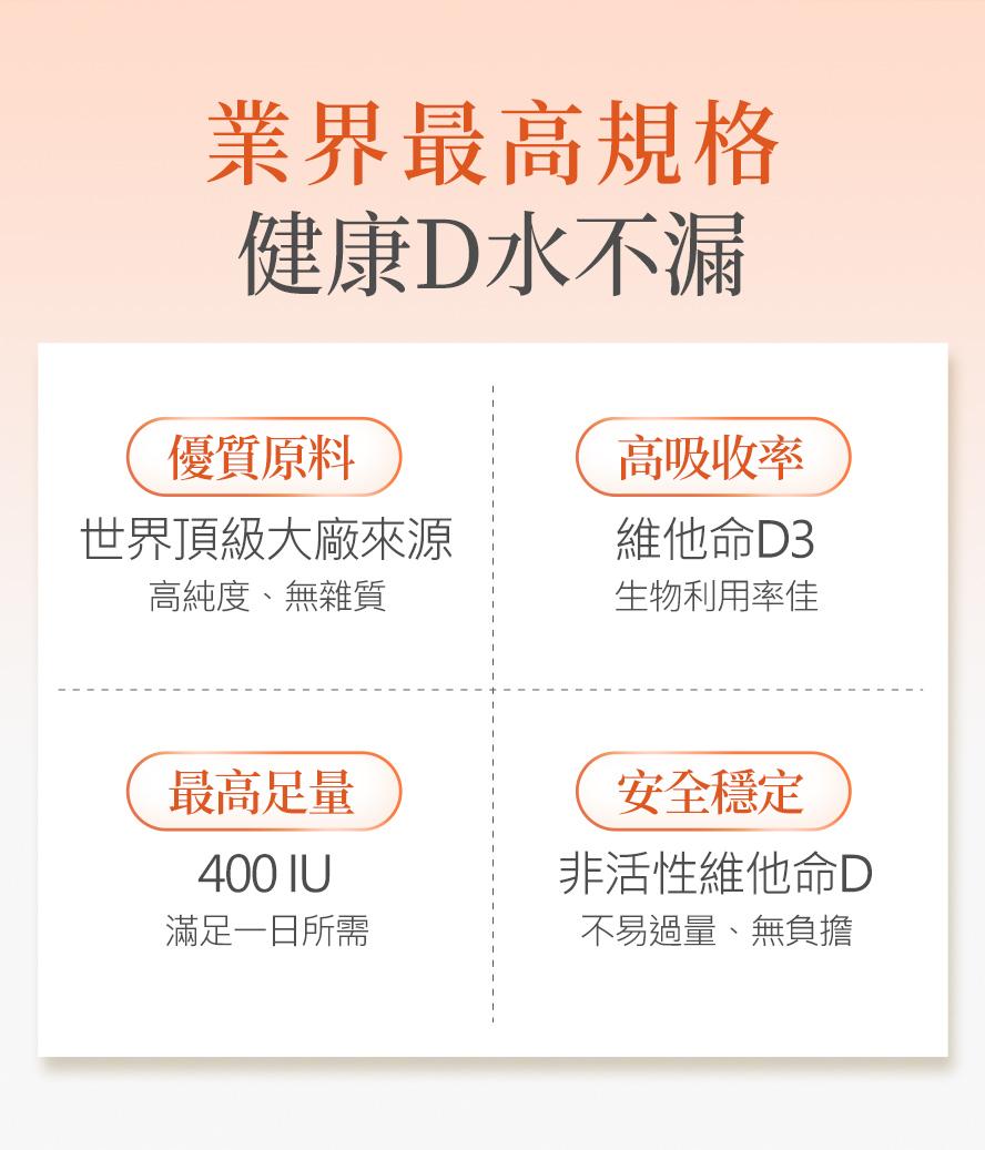 維他命D品牌推薦,BHKs非活性維他命D3,每粒含400IU,食用無負擔。