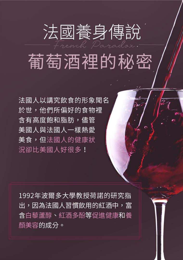 法國人罹患心血管疾病的人數,只有歐洲人士的三分之一,研究指出是因為飲食中搭配紅酒的緣故。法國紅葡萄酒中含有高活性的白藜蘆醇與紅酒多酚,對心血管系統具有特殊的保護作用。