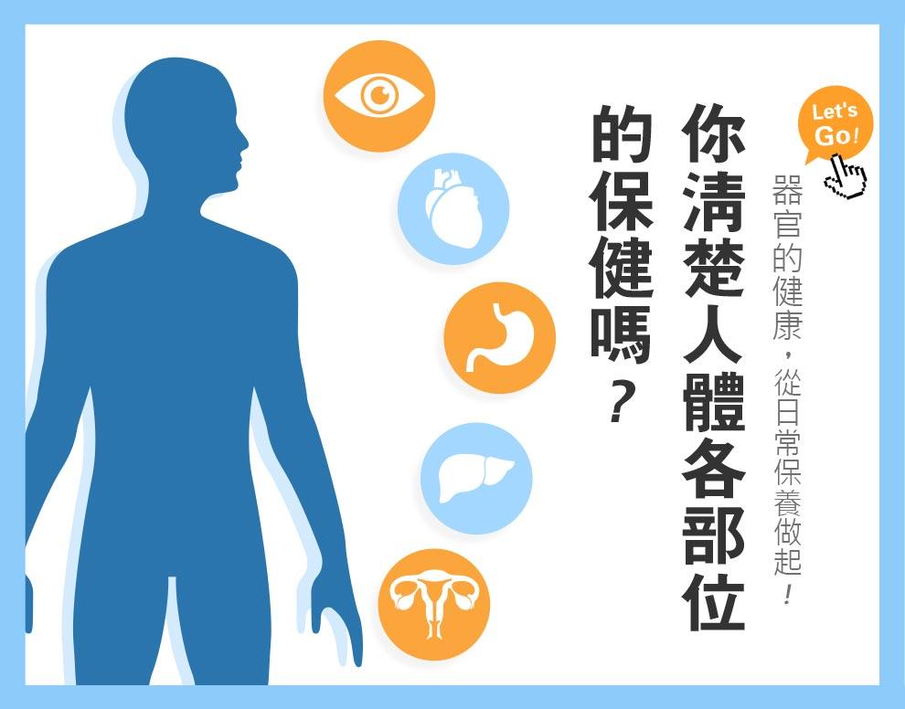 器官嘅健康應該從日常生活中做起,你清楚人體各個部位適合嘅保健咩?