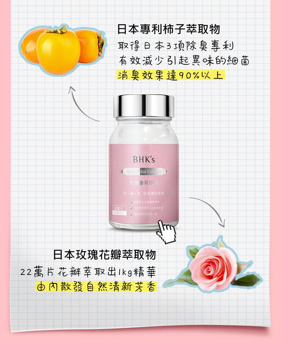 玫瑰香萃膠囊含日本專利柿子萃取,消臭效果達90%以上,由內散發自然清新芳香