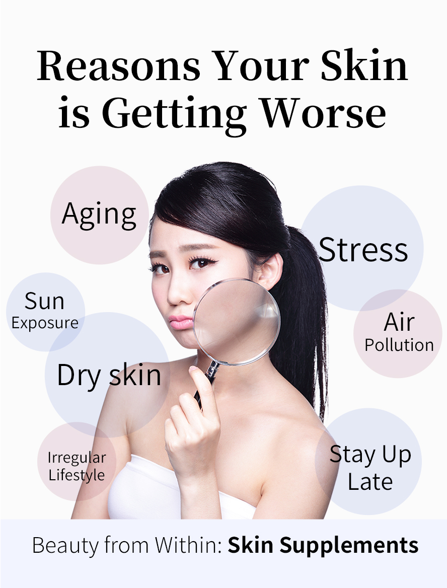 Age,stay up , sun , diet and stress make your skin getting worse.