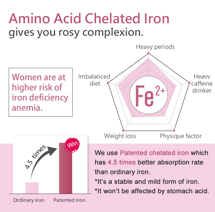 BHK's b-complex plus iron makes you energy up, keep beauty and healthy