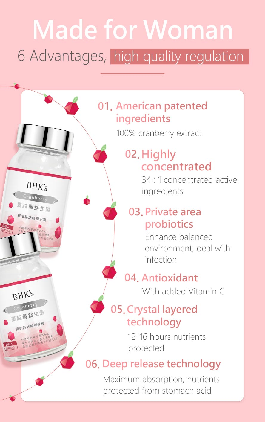 BHK's cranberry is highly recommended by all the female consumer