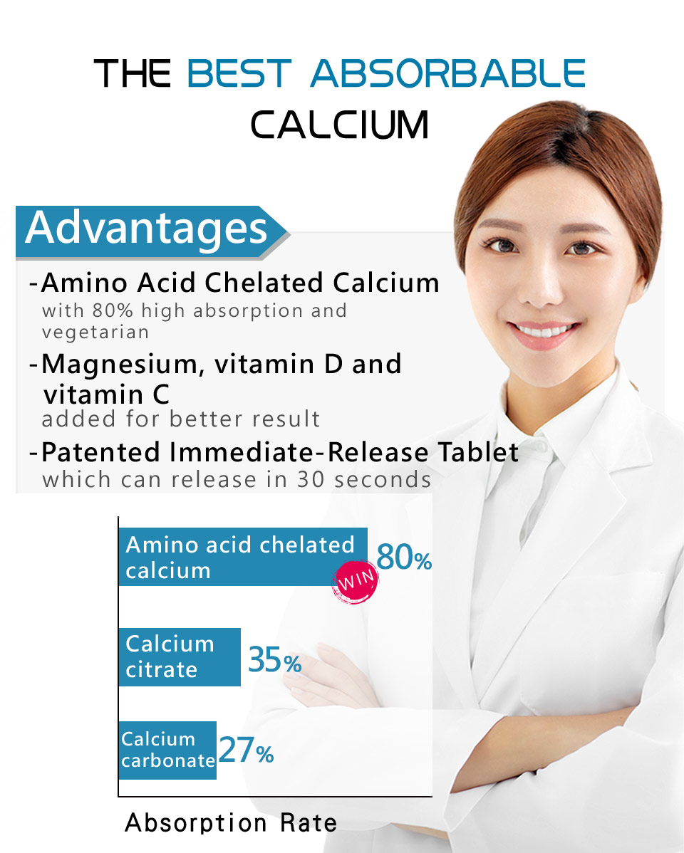 Made by amino acid chelate calcium, which was the best for human to absorb