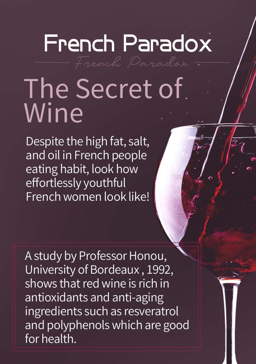 Resveratrol is a plant compound found in red wine that supports healthy aging.