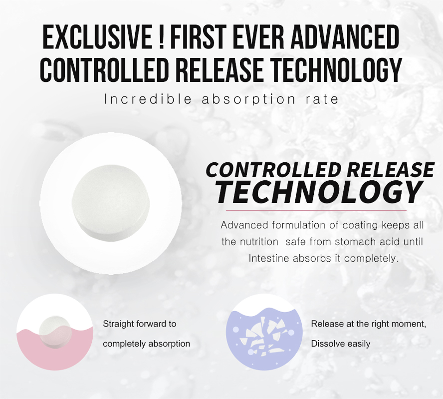 BHK's Luxurious beauty Advanced controlled release technology, complete absorption with great coating