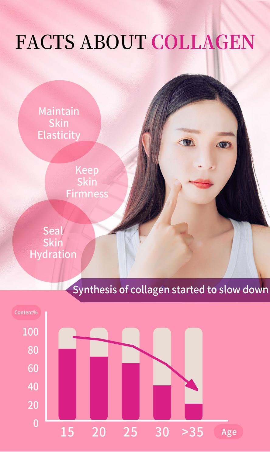 BHKs Collagen Powder replenishes your body's declining collagen supply.