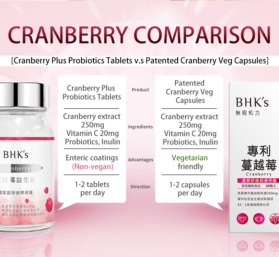 BHK cranberry capsule help support a healthy urinary tract.