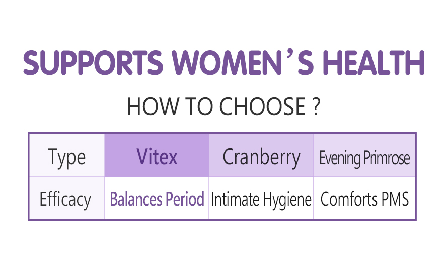 BHK chasteberry makes women healthy , cranberry maintains feminine health, evening primrose comfort your menstrual period