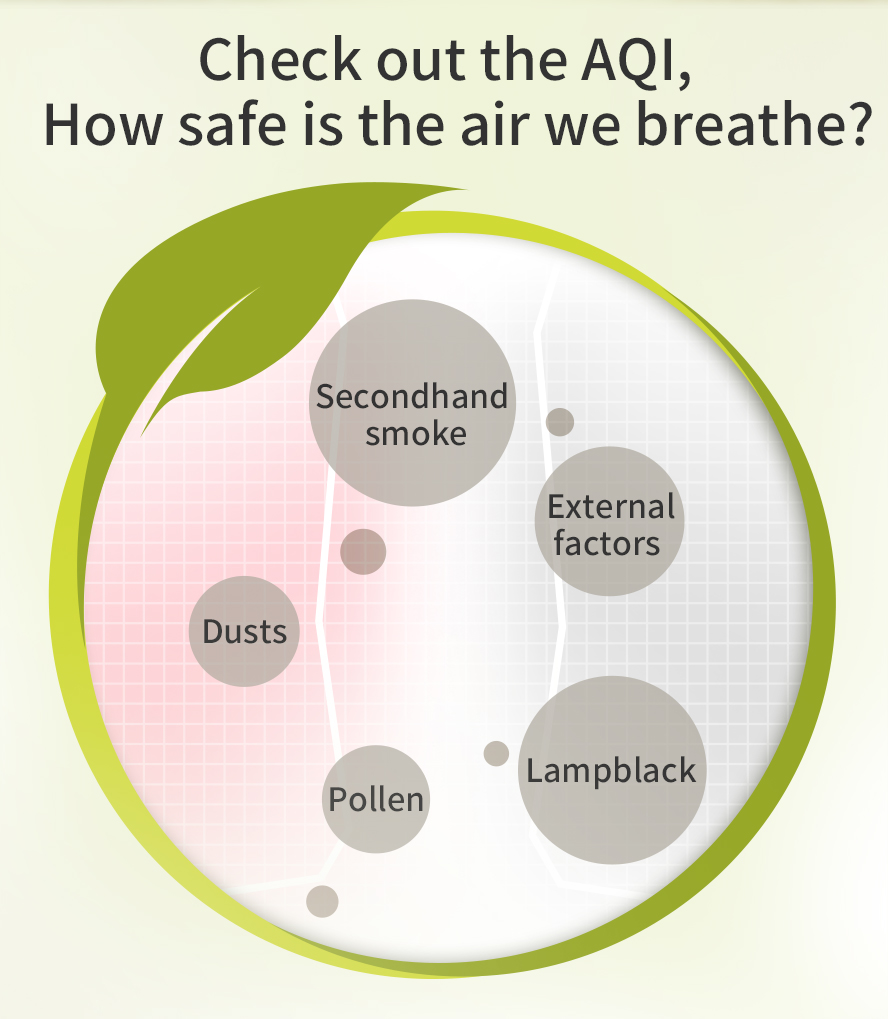 Lungs are subject to regularly encounter airborne particles such as pollens, pollutants, microorganisms and dust.