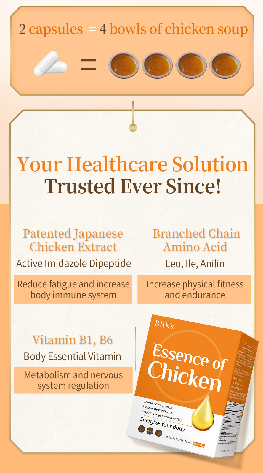 BHKs essence of chicken uses Japan patented chicken extraction. Every two capsules equal to four bags of traditional essence of chicken.
