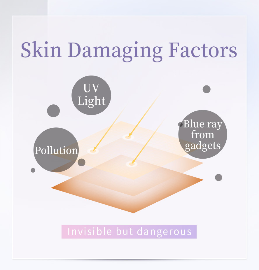 UV rays, sunlight, air pollution, gadgets light can cause skin damage and darkening, BHK's Crystal Light Powder is recommended to brighten skin tone