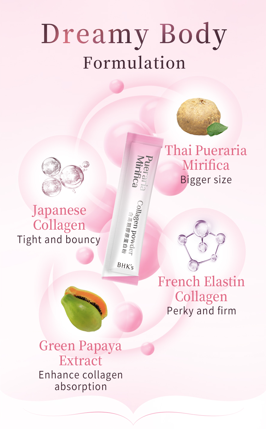 Made with Thai Pueraria Lobata and small molecule collagen peptide, ultimate formulation to enhance breast size and keep its firmness