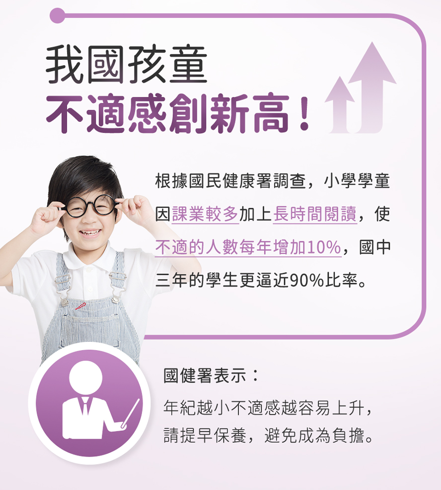 Notice if your kids show signs of the following vision problems: Blurry or double vision, headaches or eye pain.