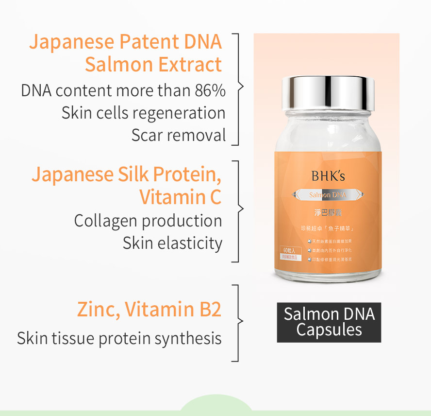 BHK salmon DNA activates cell repair mechanism and quickly heal wounds and acne scars, promote metabolism of pigmented scars.