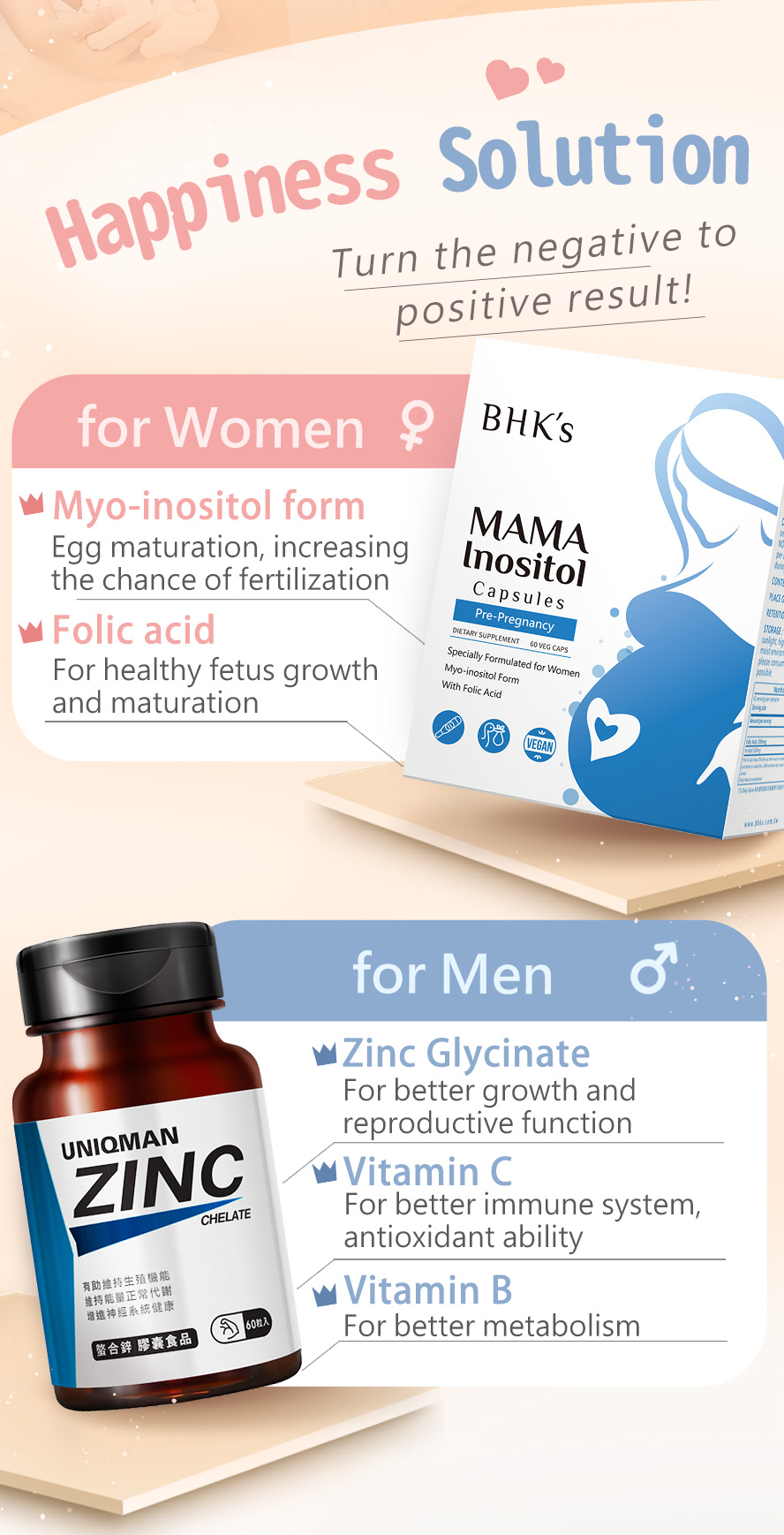 BHKs Inositol improves the function of the ovaries and fertility in women. Chelated Zinc increases semen quality in men.