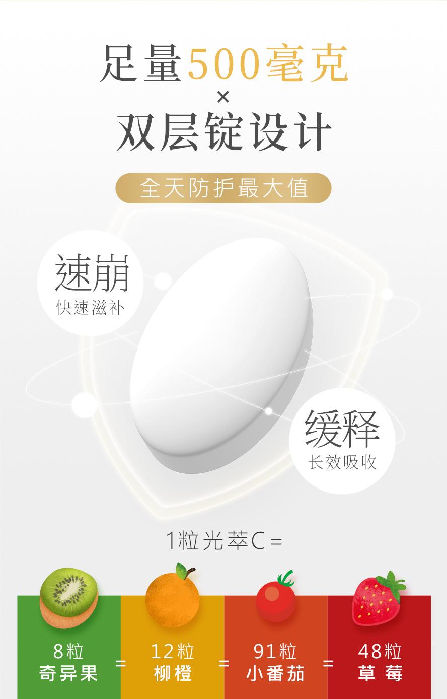 BHKs光萃维生素C,有助于胶原蛋白形成、促进铁质吸收,轻松抗老拥有好气色。