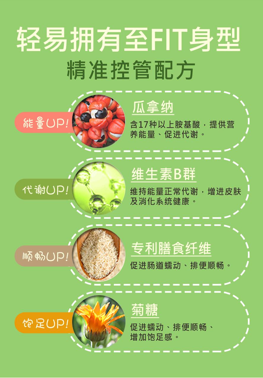 BHK's芒果籽萃取增加代谢燃烧,轻松变瘦
