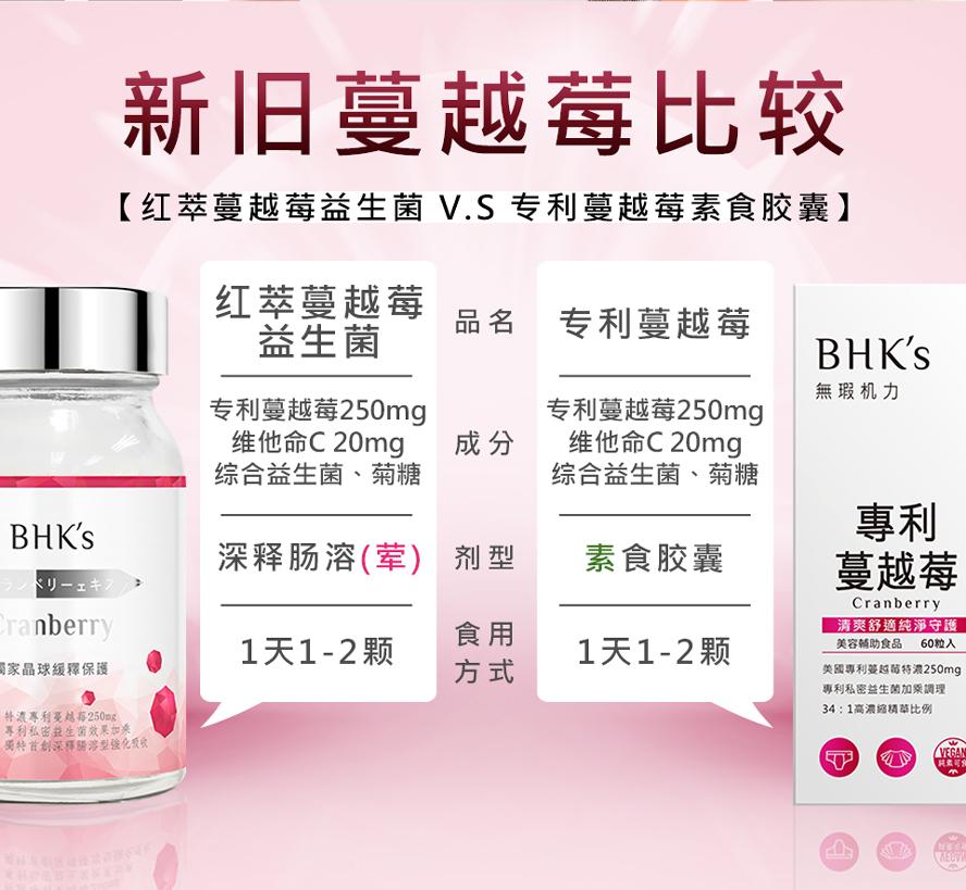 BHK's蔓越莓胶囊可以舒缓尿道感染或发炎的状况