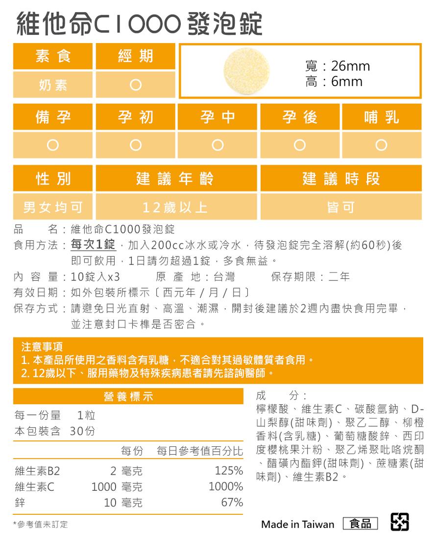 BHK's 维他命C1000发泡锭通过安全检验,安全无虑,无副作用