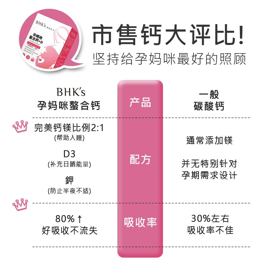 BHK's孕妈咪螯合钙+D,预防孕妇半夜脚抽筋