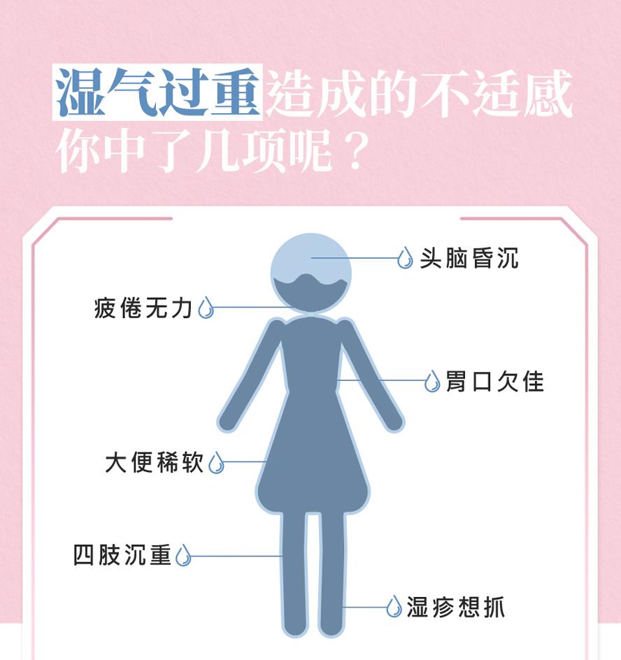 体内湿气重吗?有身体沉重,疲倦想睡,大便稀软,白带妇科问题,消化不良,湿疹等等问题吗,补充四神胶囊可以改善以上症状.