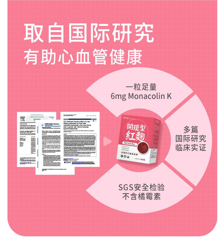 BHK红麴胶囊经试验证实:每天2粒(加强剂量),持续8周,有效促进心血管健康.