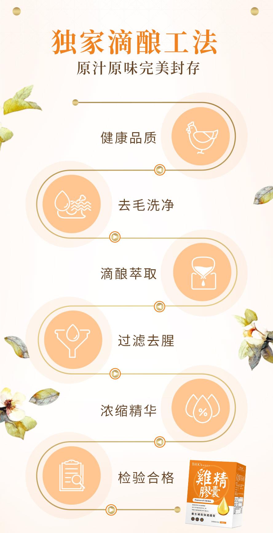 鸡精胶囊独家萃取技术,保留住鸡精中最珍贵的活性成分,浓缩精华不流失,检验合格请安心食用.