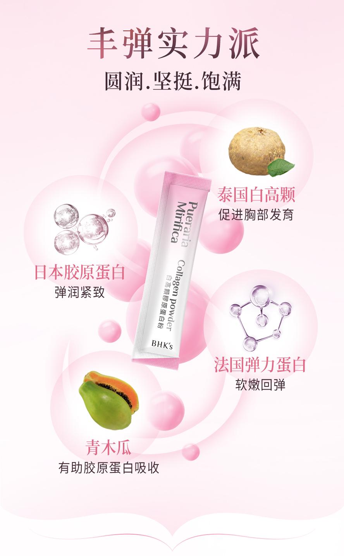 BHK白高颗胶原蛋白粉,添加泰国野葛跟、弹力蛋白、小分子胶原胜肽与青木瓜,成功让胸部变大。