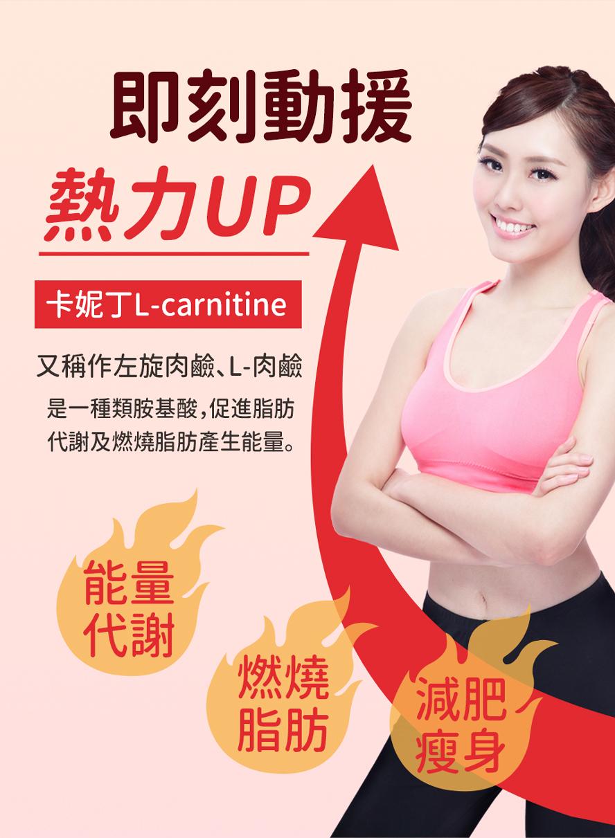 BHK's卡妮丁肉鹼是一種類胺基酸,可以幫助體內脂肪代謝燃燒,幫助瘦身