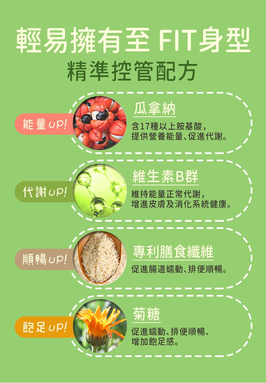 BHK's芒果籽萃取增加代謝燃燒,輕鬆變瘦
