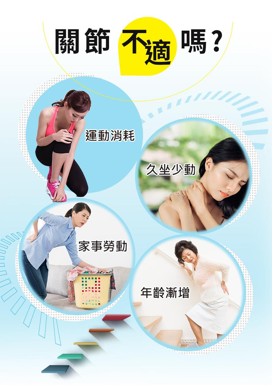 BHK葡萄糖胺乳霜適合運動消耗,就做少動,家事勞動,年齡增長的人使用。
