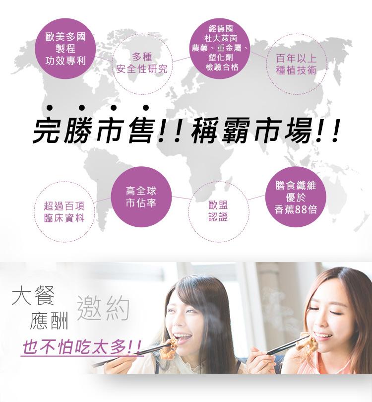 BHK's 魔芋多國專利認證,完盛市售產品,膳食纖維攝取最高量。
