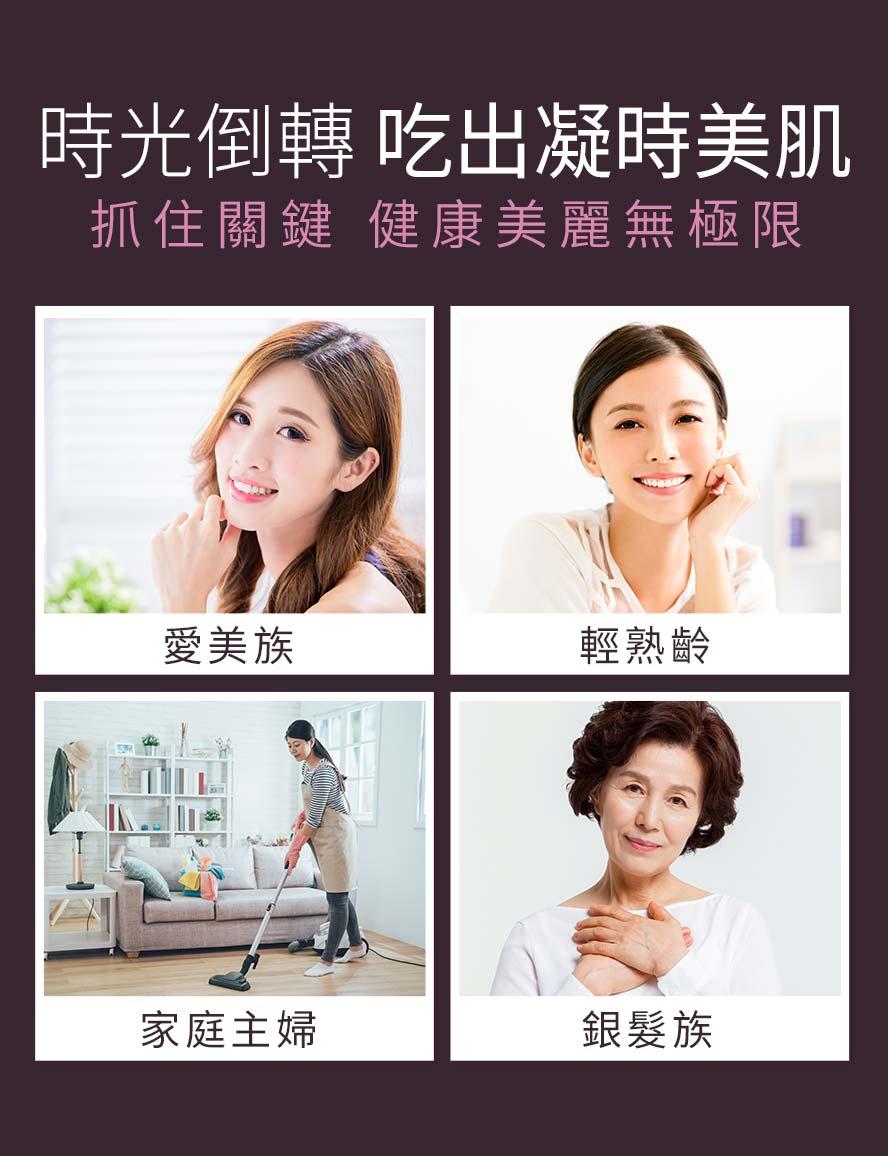 BHK白藜蘆醇推薦給愛美族、輕熟族、初老族、更年族、銀髮族維持年輕容貌。