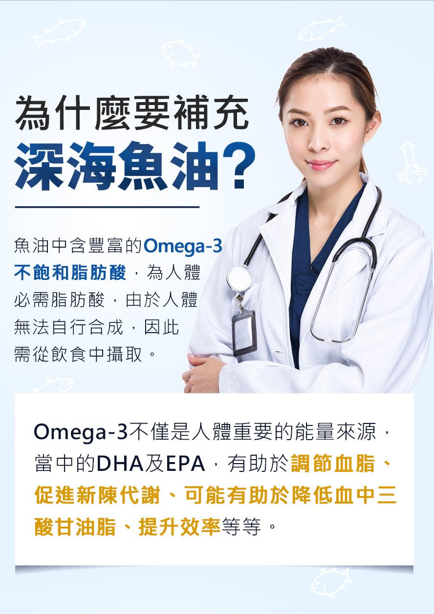 為什麼要吃魚油?Omega-3中包含DHA,EPA,有效降低心血管疾病風險.