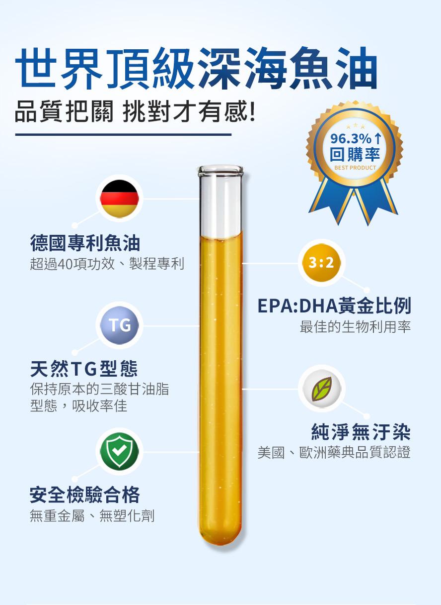 BHK嚴選德國專利魚油,超越市售,品質精純安心把關,有助於降低血中三酸甘油脂,維護血管功能.