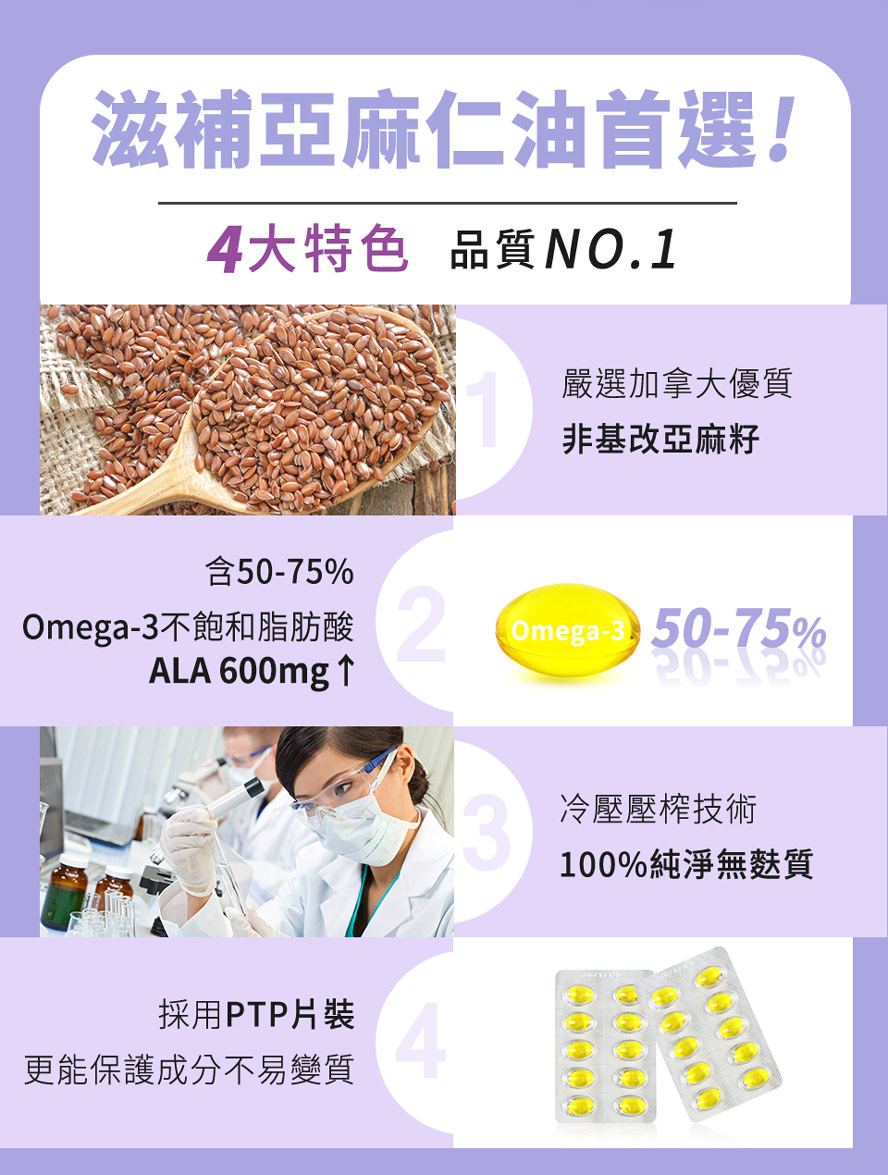 BHK 植物魚油 含Omega3,木酚素,多元不飽和脂肪酸
