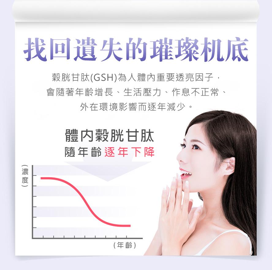 BHK素食穀胱甘肽補充體內美白因子,拒當黃臉婆,展現淨白透亮好肌膚