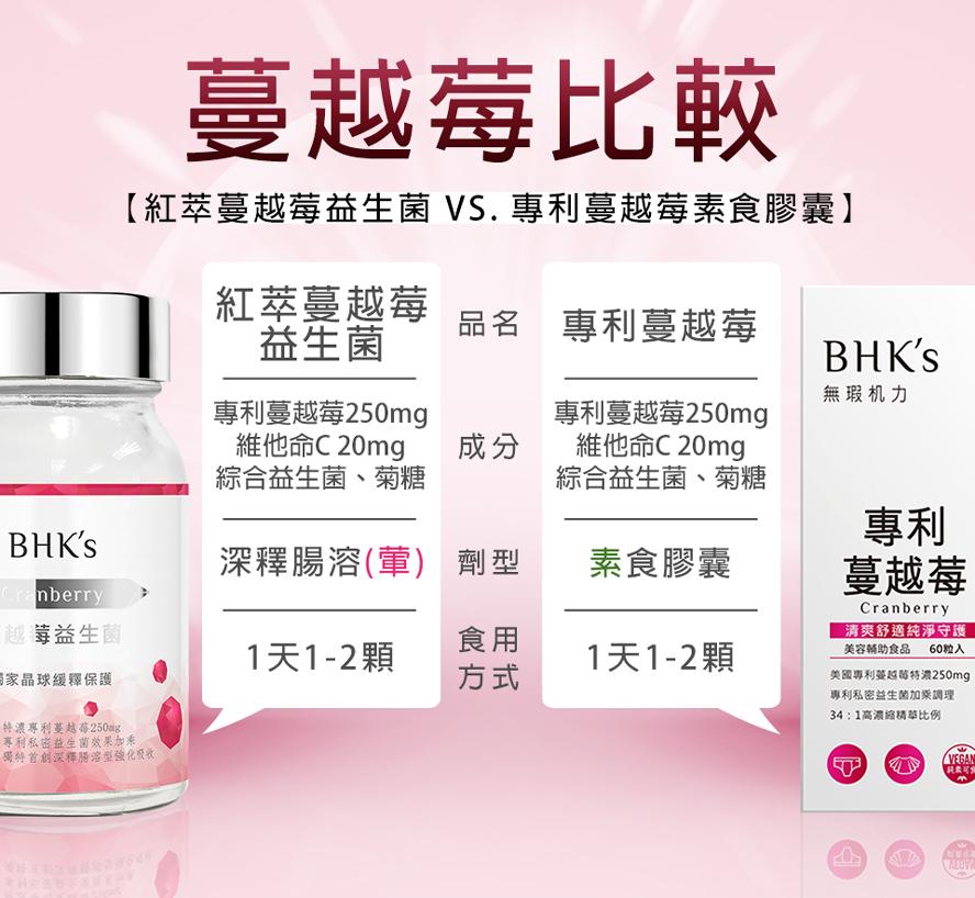 BHK's蔓越莓膠囊可以舒緩尿道感染或發炎的狀況