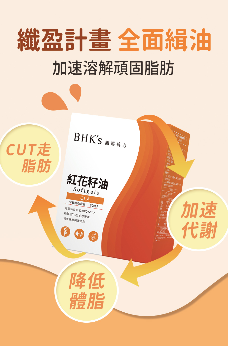 BHK CLA打擊體內堆積物,加速脂肪燃燒