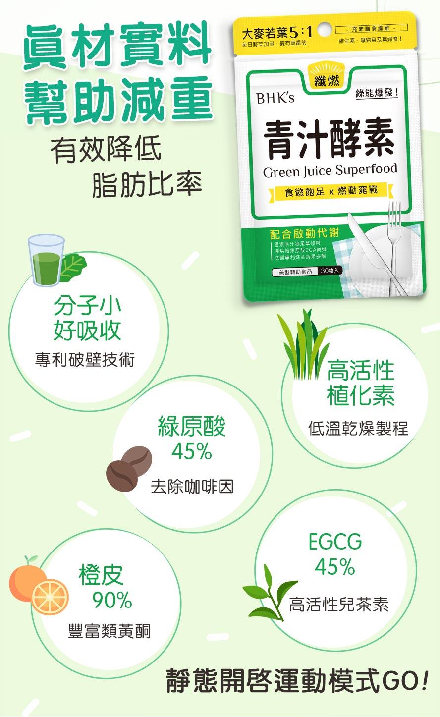 BHKs青汁酵素使用專利破壁技術,分子小好吸收;兒茶素含量45%,綠原酸含量45%.
