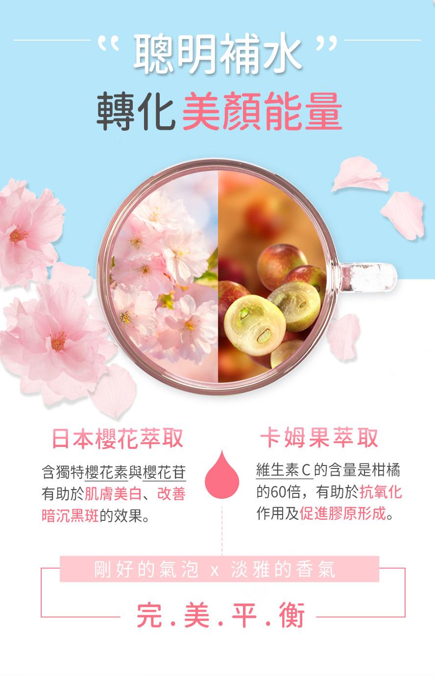 日本櫻花萃取物,具抗糖化作用,維持膠原蛋白組織的機能性;卡姆果的維生素C含量為柑橘的60倍,超強抗氧化.