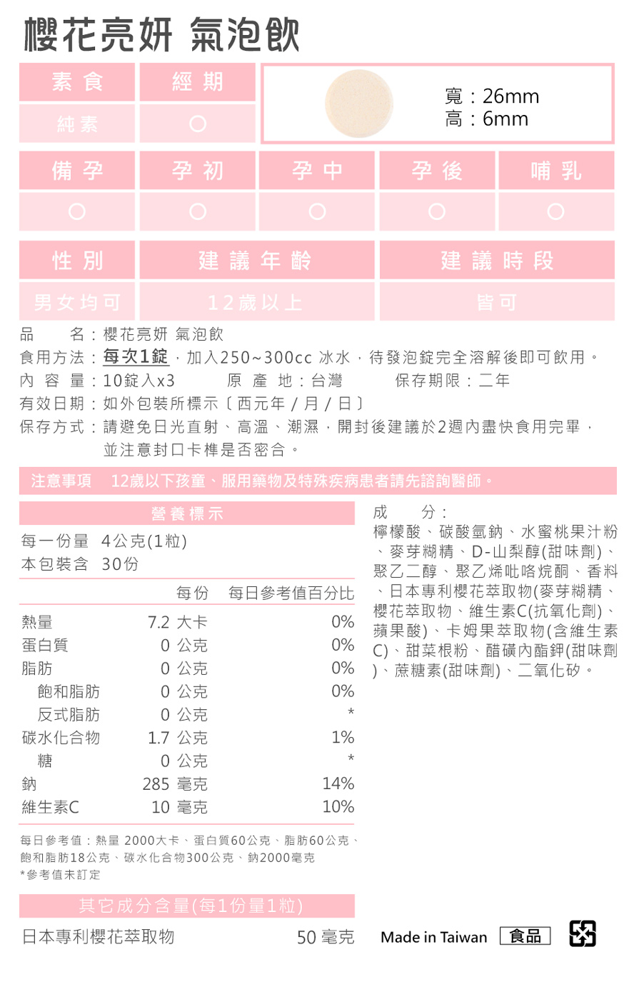 BHK's 櫻花亮妍氣泡飲通過安全檢驗,安全無慮,無副作用.