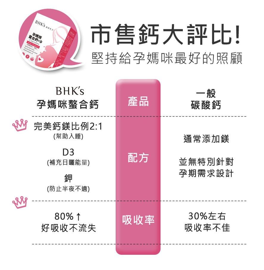 BHK's孕媽咪螯合鈣+D,預防孕婦半夜腳抽筋